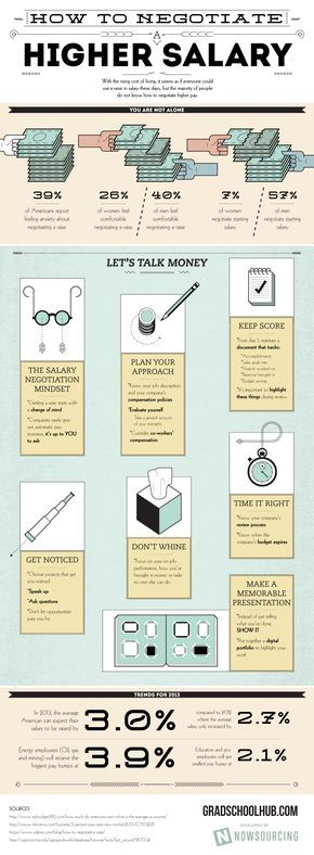 How To Negotiate A Higher Salary #infographic #infografía Job - salary on resume