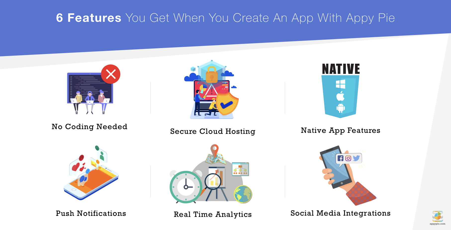 With Appy Pie's App Builder, no need to install or