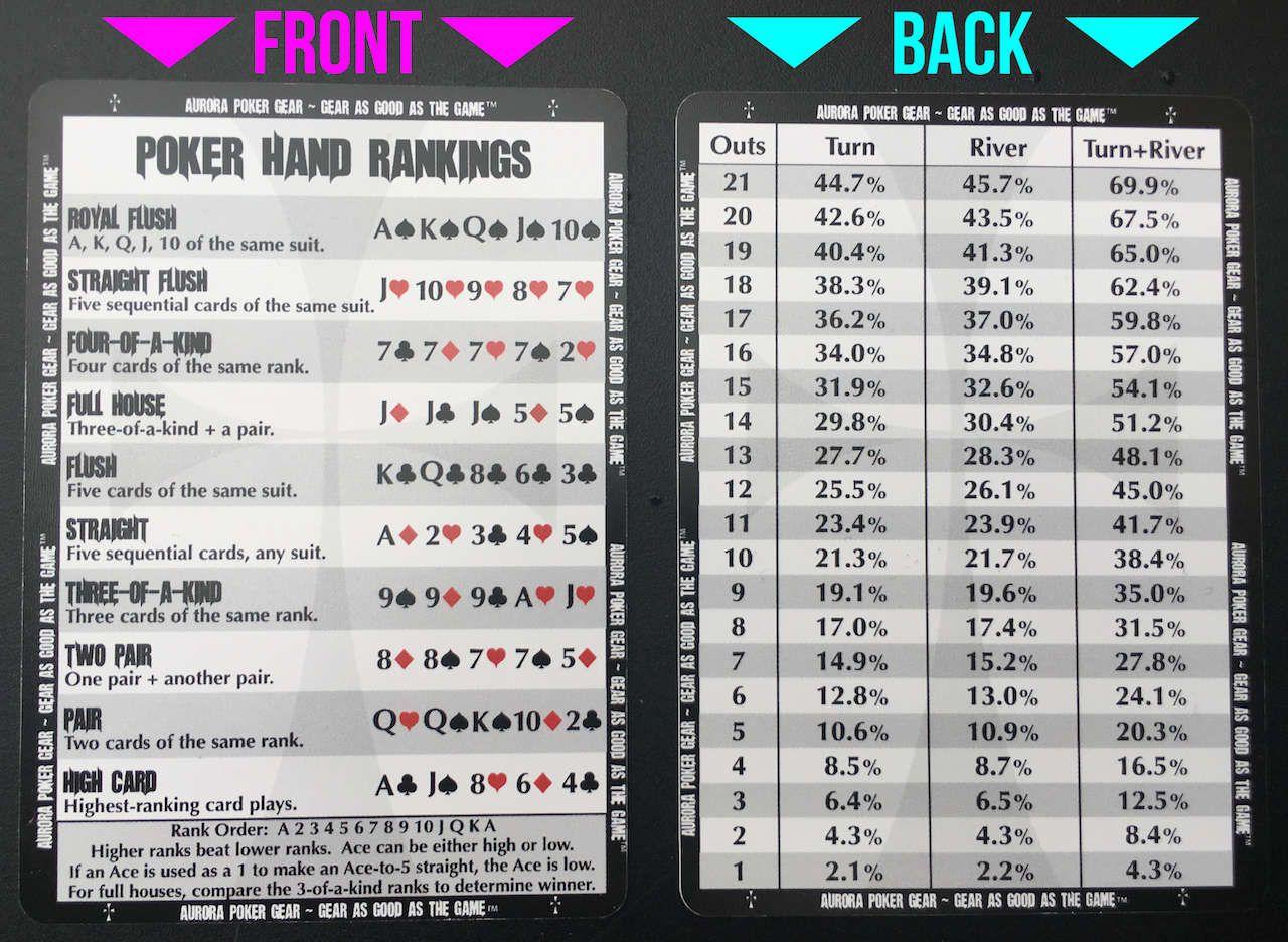 Pin by Aurora Poker Gear on Poker Gear Only the Finest