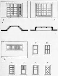 Bay Windows On Plan And Elevation Interior Architecture Design Diagram Architecture Bay Window