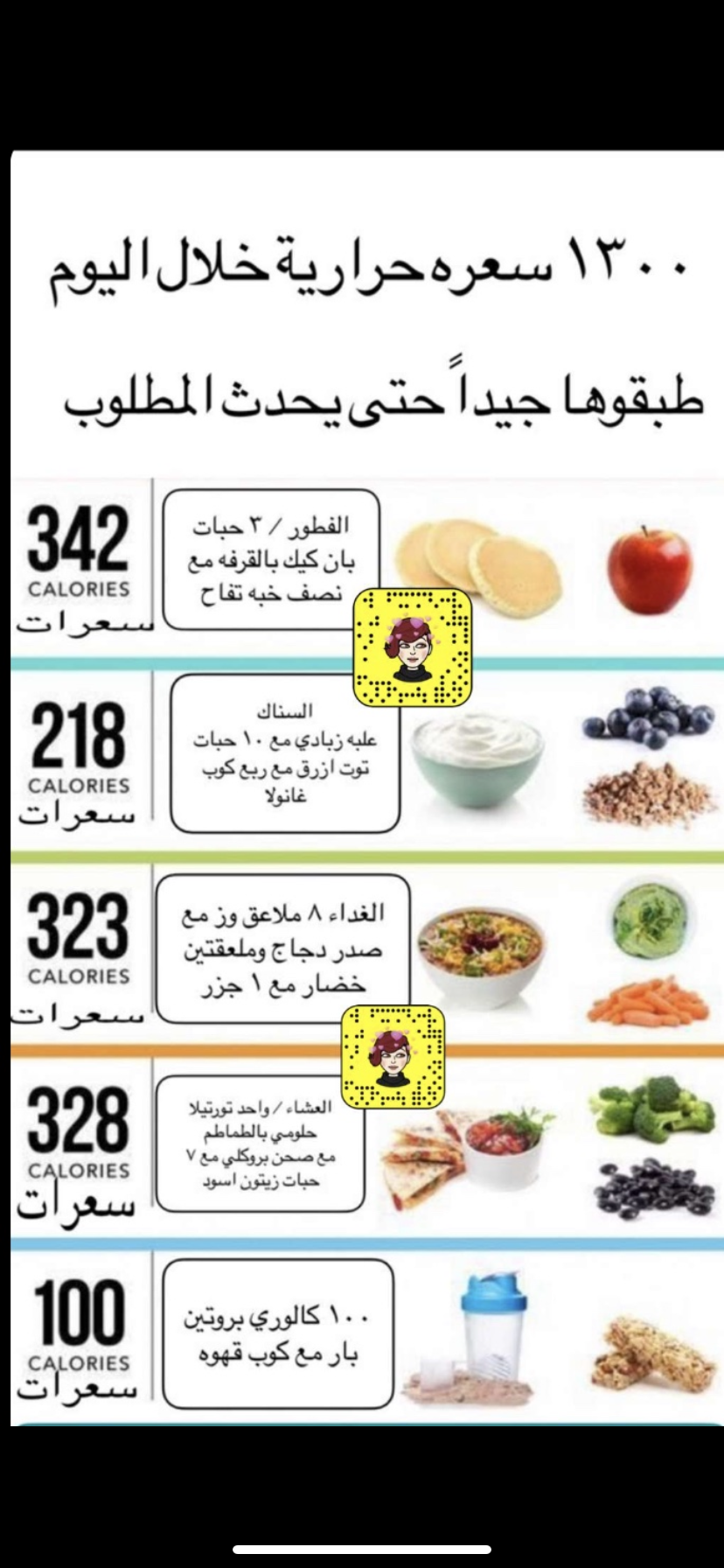 Pin By Rosana Shehadeh On انظمة غذائية لنقصان الوزن Diet Menu Planner Health Facts Fitness Healty Food