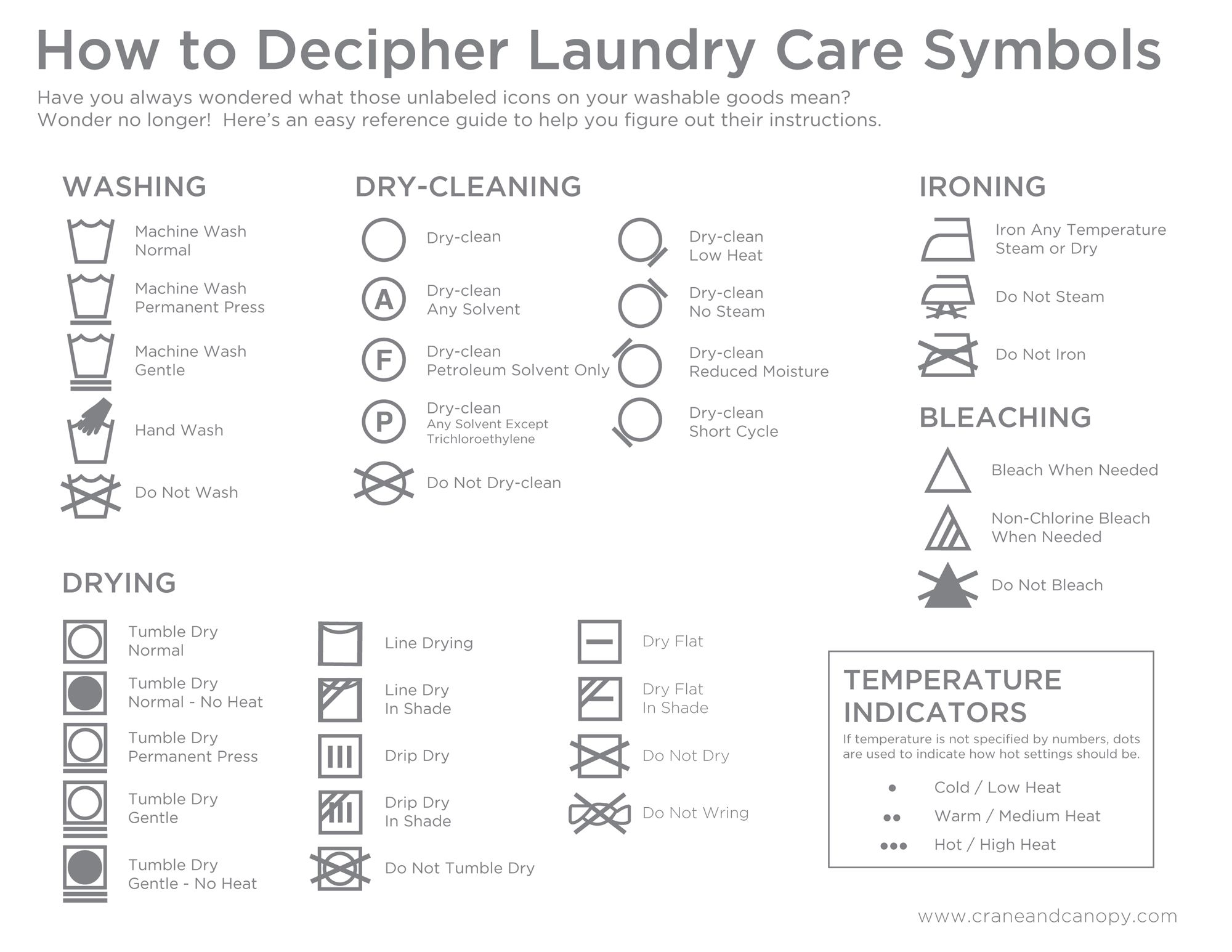 Printable How To Decipher Laundry Care Symbols Caseys House