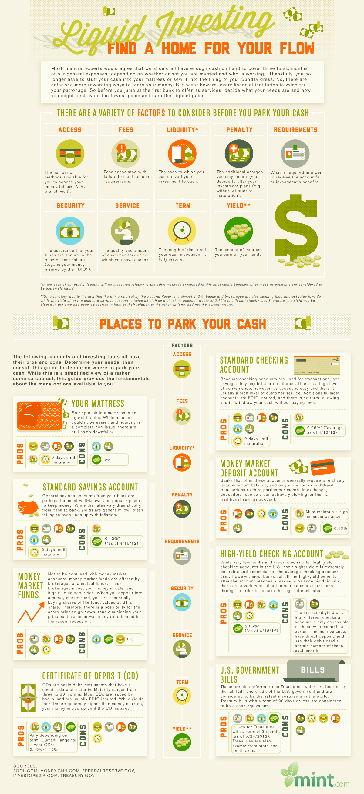 Liquid investing a visual guide to finding a home for your cash liquid investing a visual guide to finding a home for your cash flow infographic xflitez Choice Image