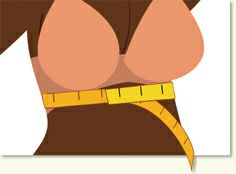 Bra Size Calculator - type in your measurements to get your band ...