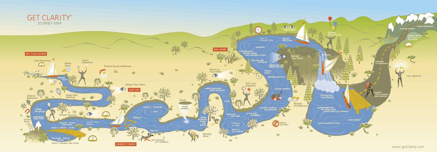 journey map  Sample  Pinterest  Service design Customer