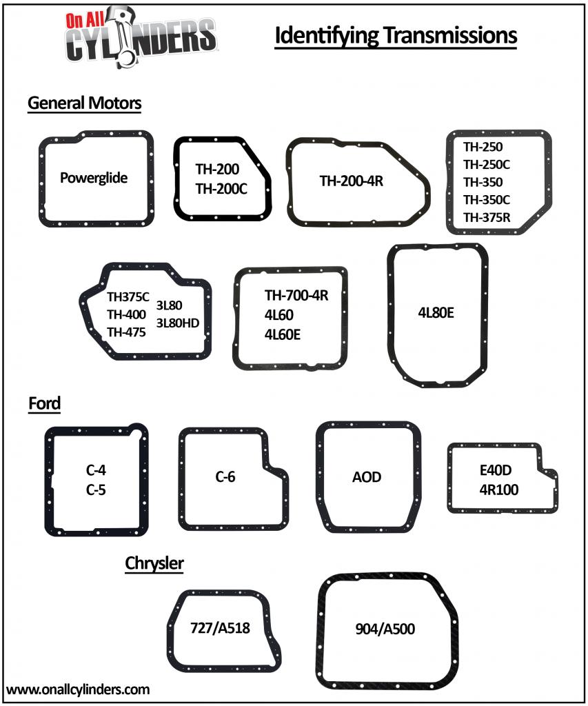 medium resolution of identifying transmissions autorepair cars chevy transmission chevytransmissiondiagramidentification chevy transmission diagram