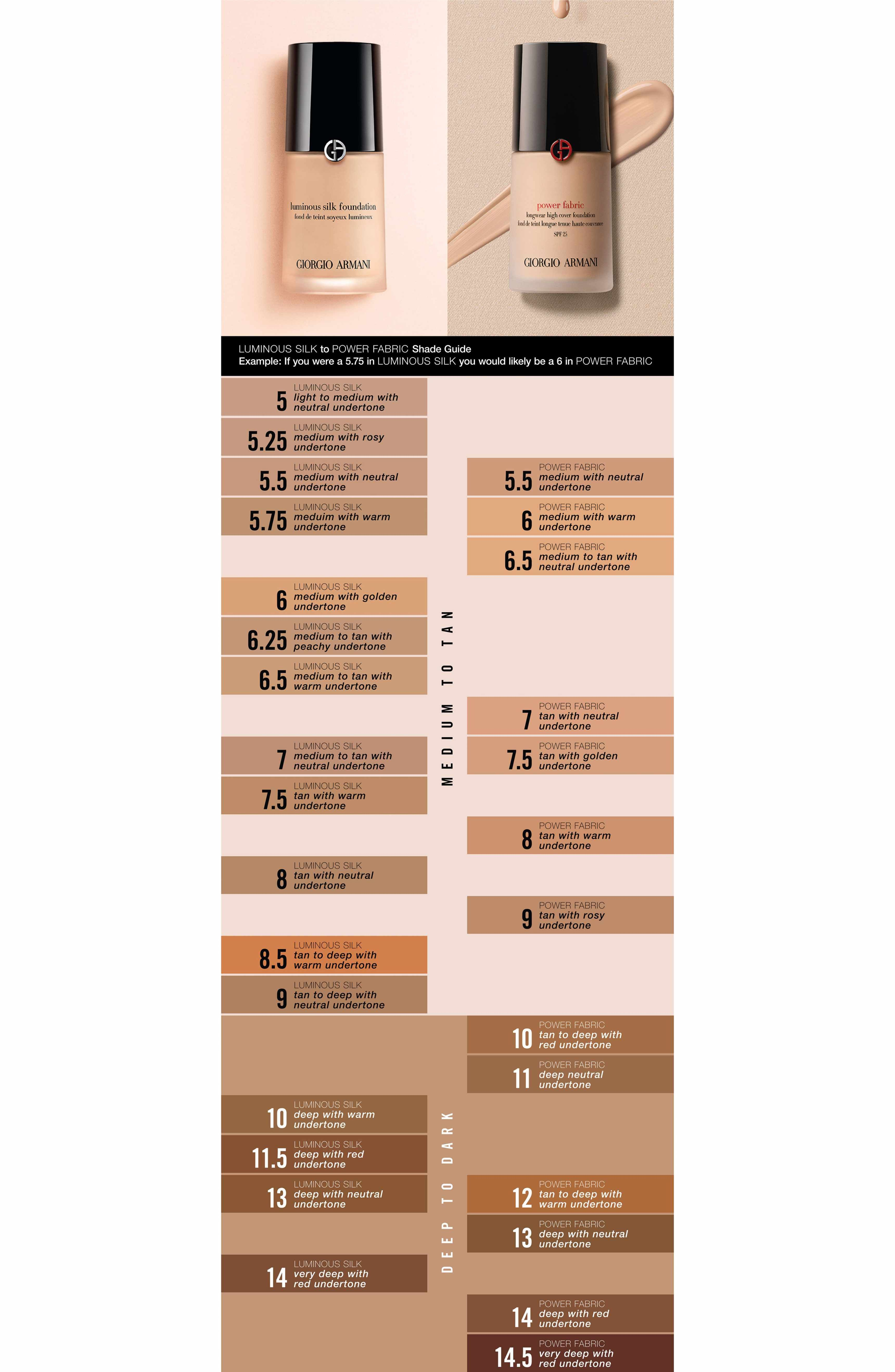 Giorgio Armani Luminous Silk Perfect Glow Flawless Oil Free Foundation Nordstrom Giorgio Armani Luminous Silk Luminous Silk Foundation Armani Luminous Silk Foundation Shades