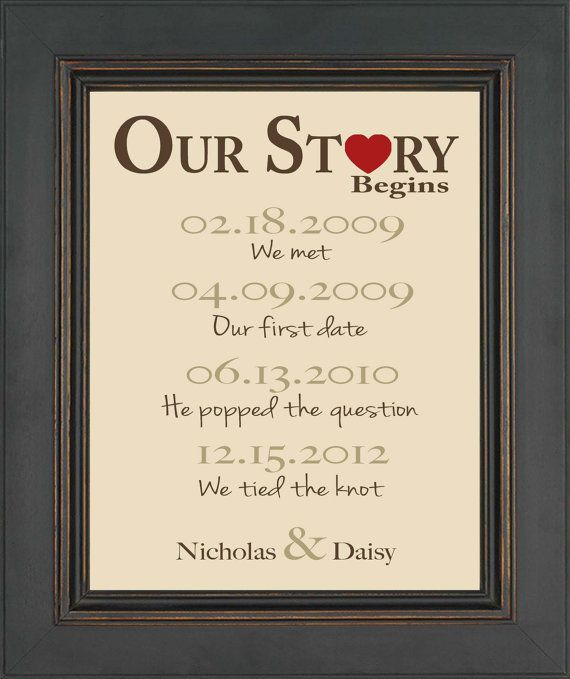First Anniversary Gift   Gift for Husband or Wife  Valentine's Day