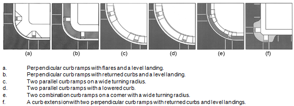 A Series Of Diagrams Depict Examples Of A Perpendicular Curb Ramp