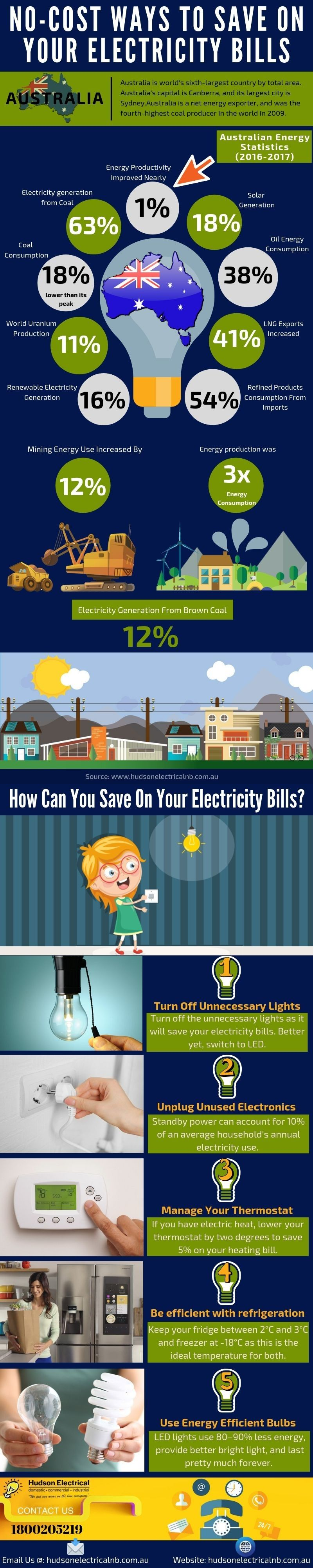 No Cost Ways To Save On Your Electricity Bills