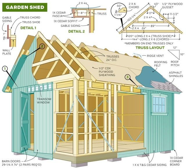 Garden Shed Plans Garden Shed Wood Shed Plans Barns And