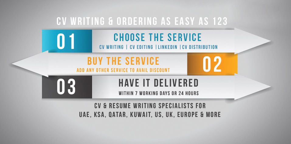 Resume #Writing #Services #Dubai-Our Services include - resume experts