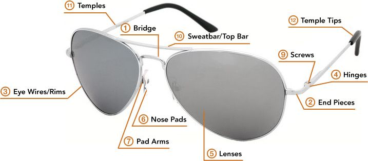 Diagram Of Sunglasses Parts With Definitions Sunglass Repair Sunglasses Types Of Sunglasses