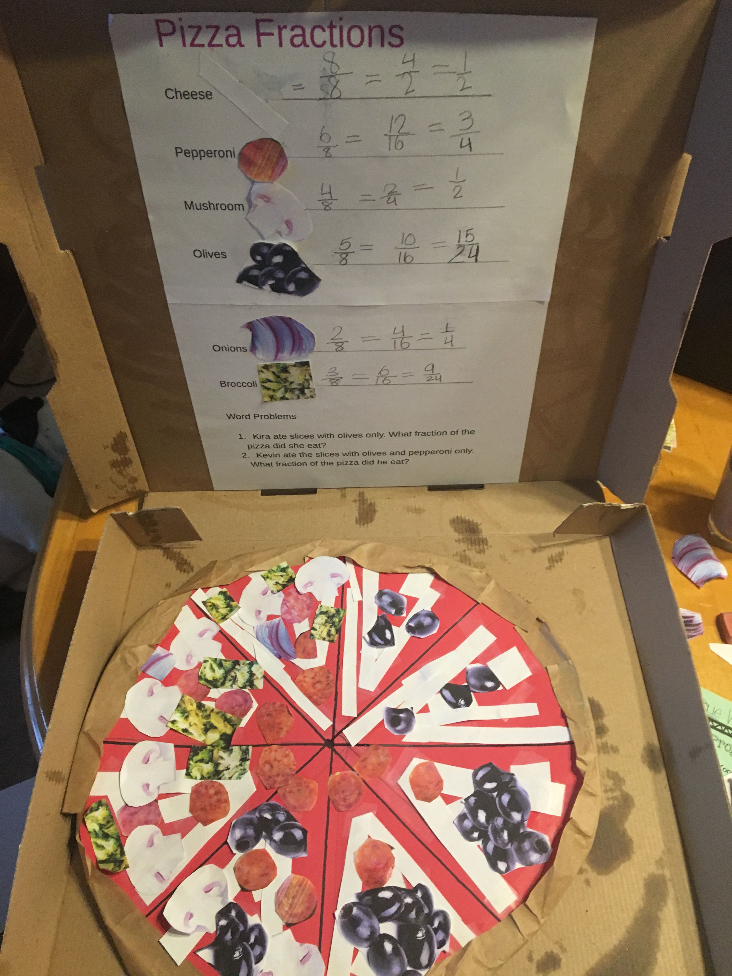 Fourth Grade Pizza Fraction Project