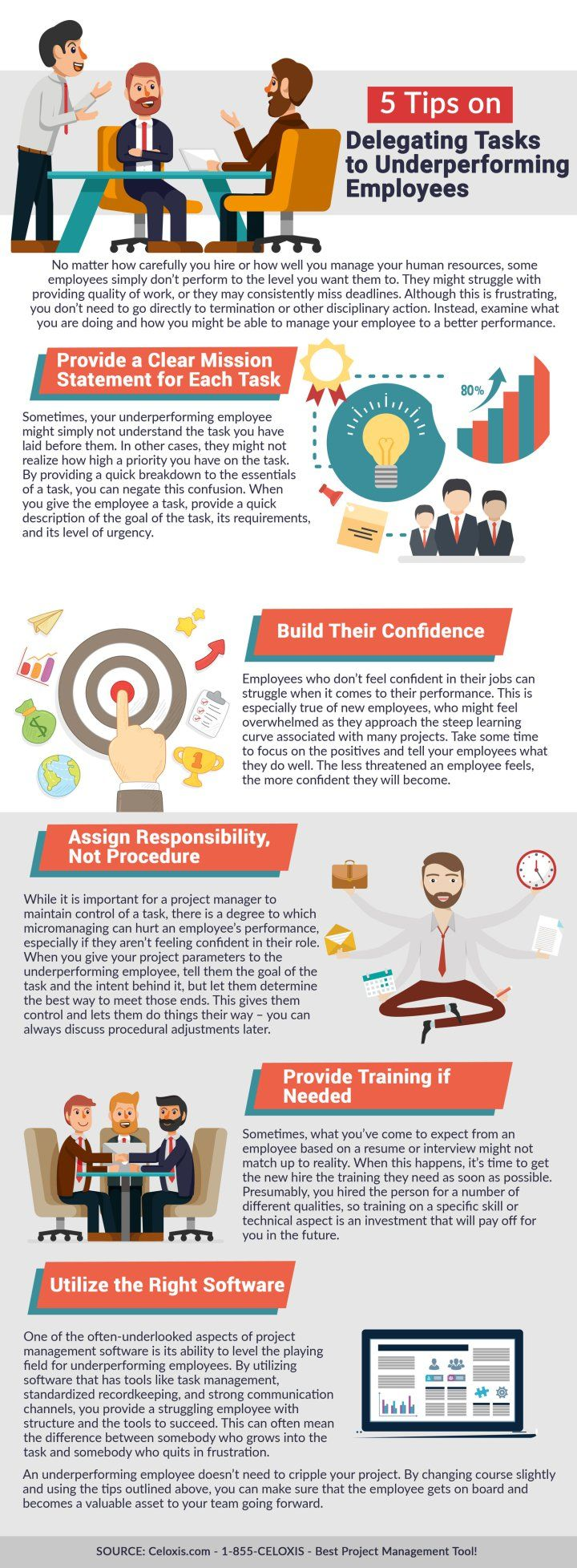 Pin by Funny Box on pm Mentoring activities, Business