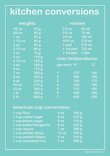 A Typical English Home Kitchen Conversion Chart Printable Cooking Measurements Baking Conversion Chart Baking Conversions