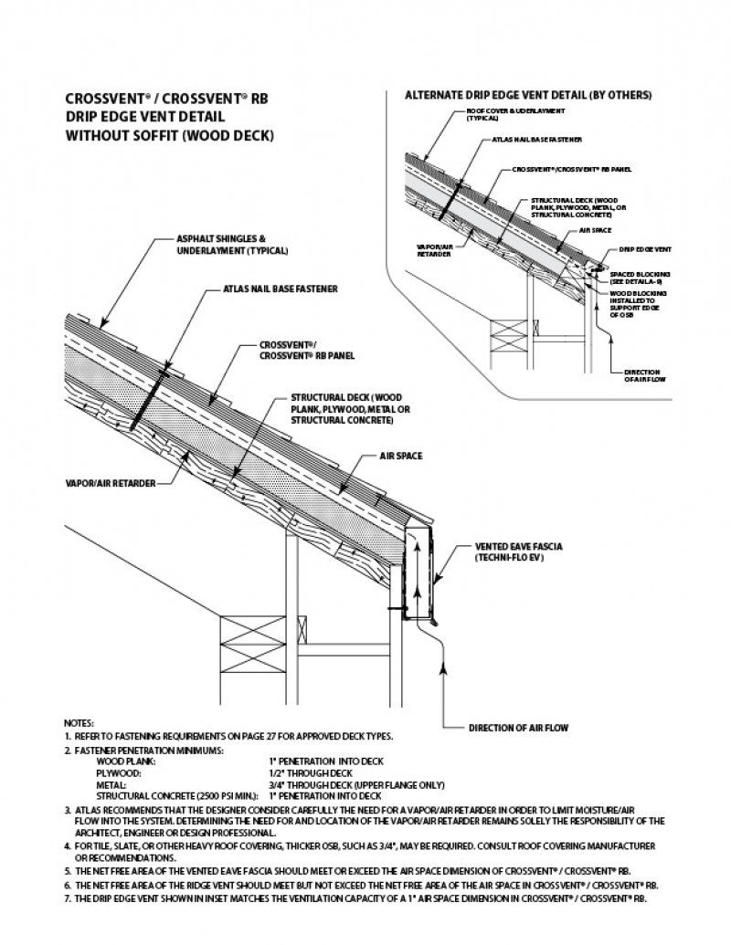 Colorbond Roof Sheeting Installation Manual How Steel