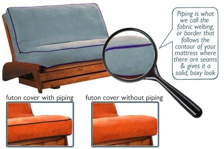 Custom Piping Futon Covers The