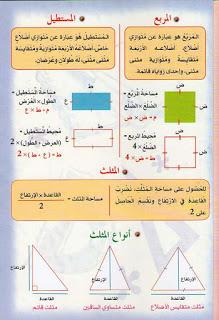 مطوية قواعد الرياضيات للسنة الخامسة والسادسة اابتدائي موارد المعلم Map Map Screenshot Math
