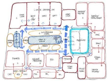 r sultat de recherche d images pour block diagram interior design rh pinterest com Block Diagram Refrigeration Cycle Bubble Diagrams Interior Design