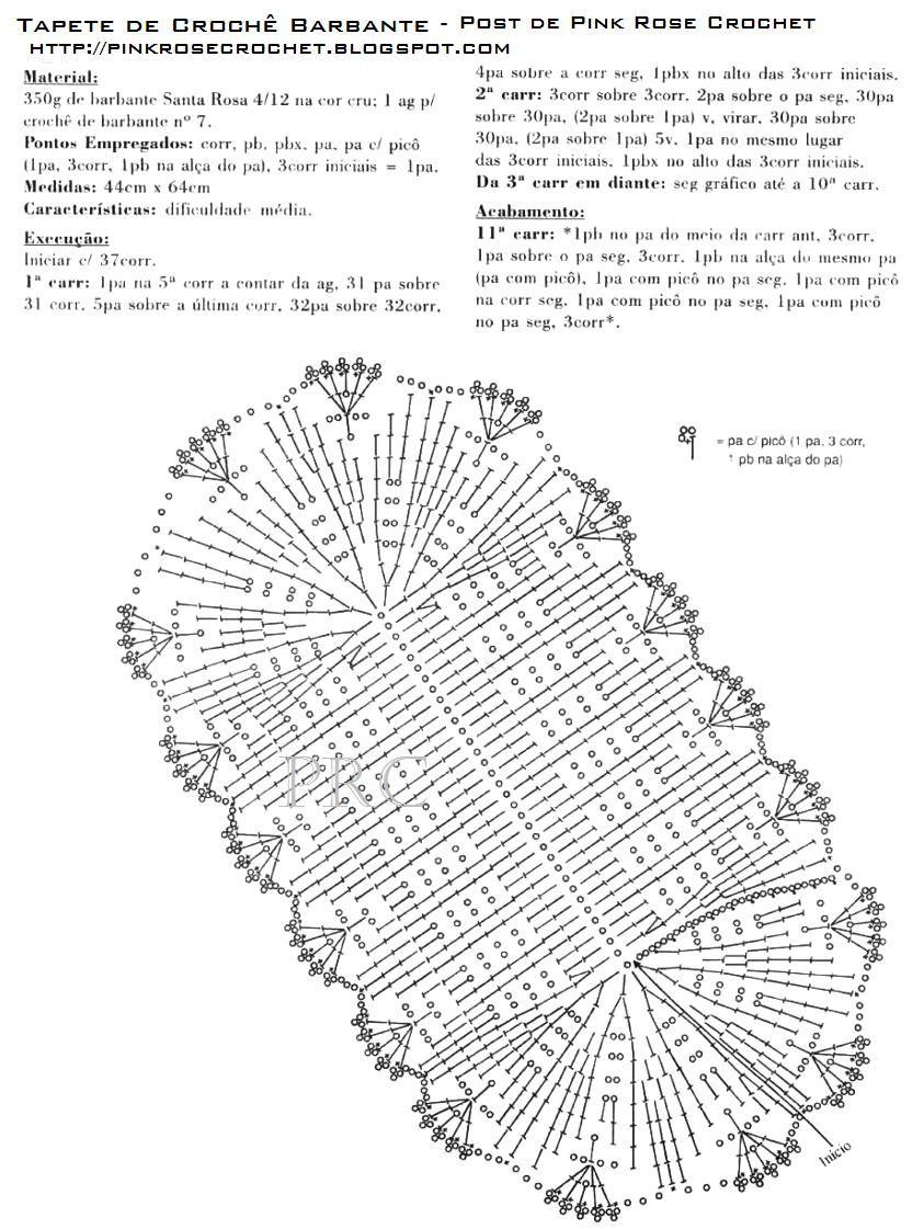 gráfico tapete de crochê barbante oval | Tapetes | Pinterest ...