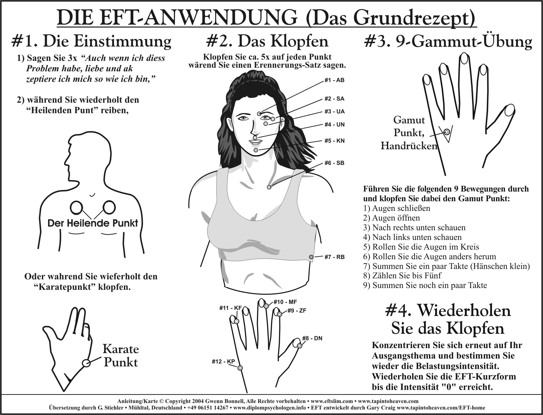 Eft Tapping Chart In German