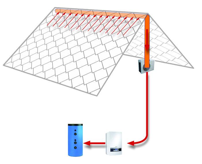 Solar Energy · SolteQ Heizung Wärmepumpe Schema