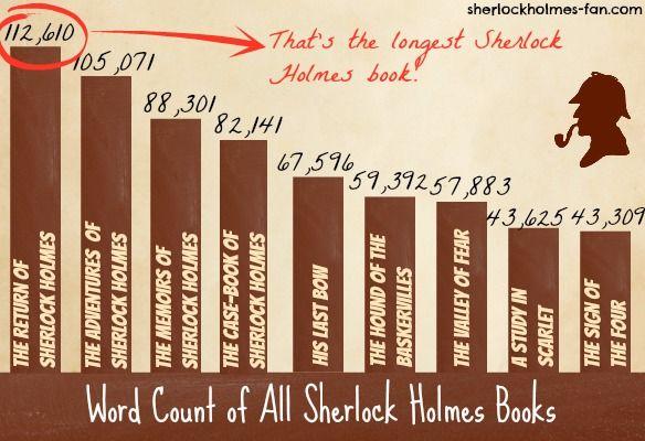 SHERLOCK HOLMES FULL BOOK PDF DOWNLOAD