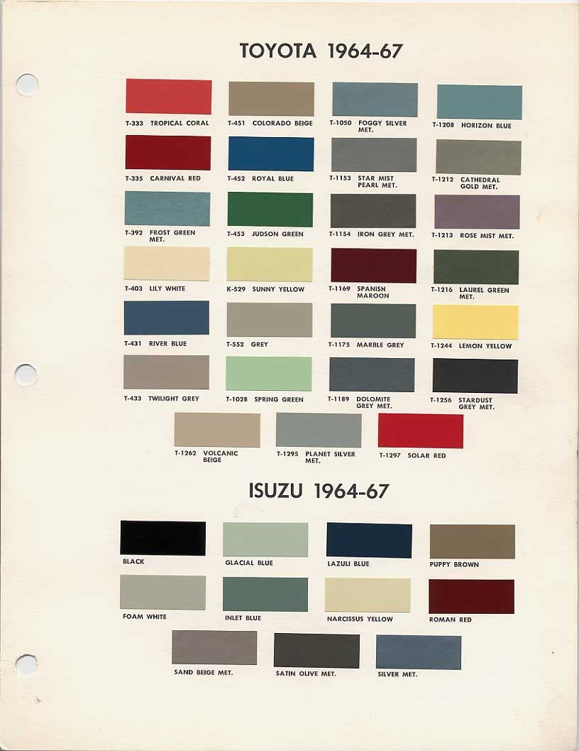 Car colour codes - Auto Paint Codes Help Me Choose A Color For My 1964 Fst