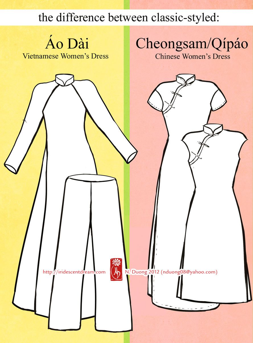 The differences between Vietnamese Ao Dai and Chinese Cheongsam ...