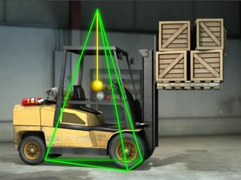 Forklift Stability Stability Blog