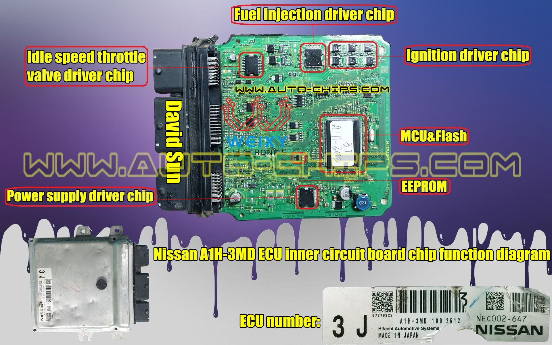 hight resolution of nissan a1h 3md ecu inner circuit board chip function diagram we supply all kinds of