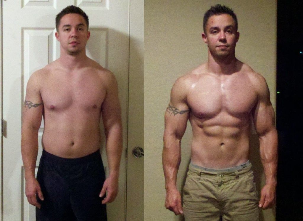 Do Testosterone Supplements Help Build Muscle