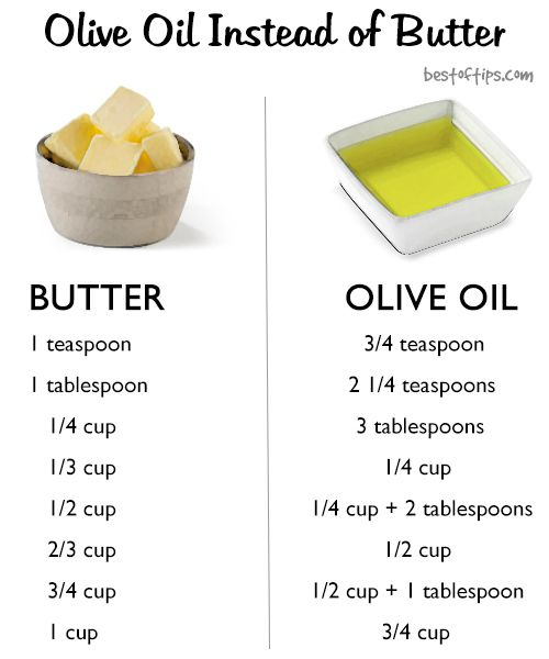 Baking with Olive Oil Instead of Butter - BestOfTips -   12 types of cake Flavors ideas