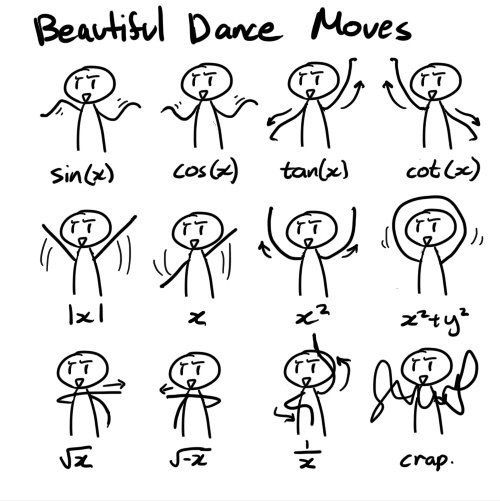 Dancing Stick Figures Graph Mathematical Functions With Their Arms Matematicas Divertida Clase De Matematicas Material Didactico Matematicas