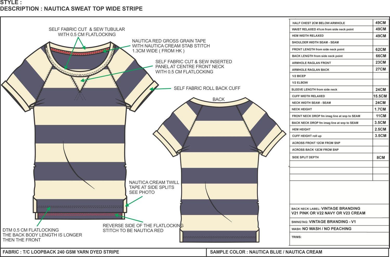 Sample Clothing Making