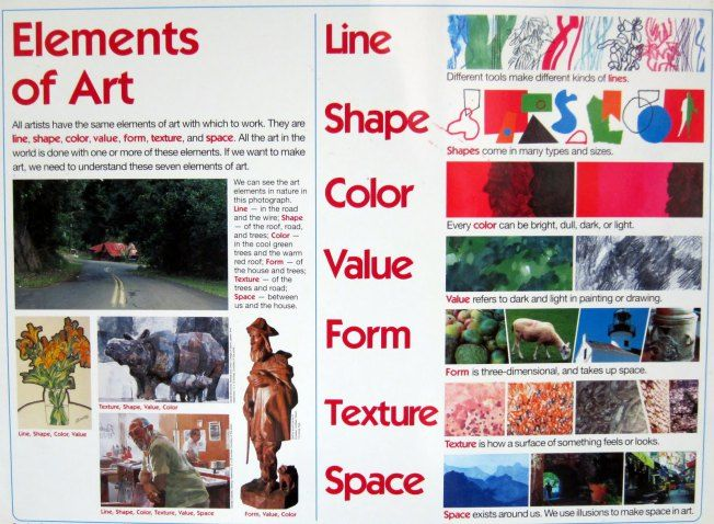 What Are The Different Elements Of Art : Be art smart color wheels diagram and elements