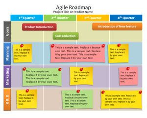 Free Agile Roadmap PowerPoint Template Is A Scrum Agile Template - Roadmap ppt template free download