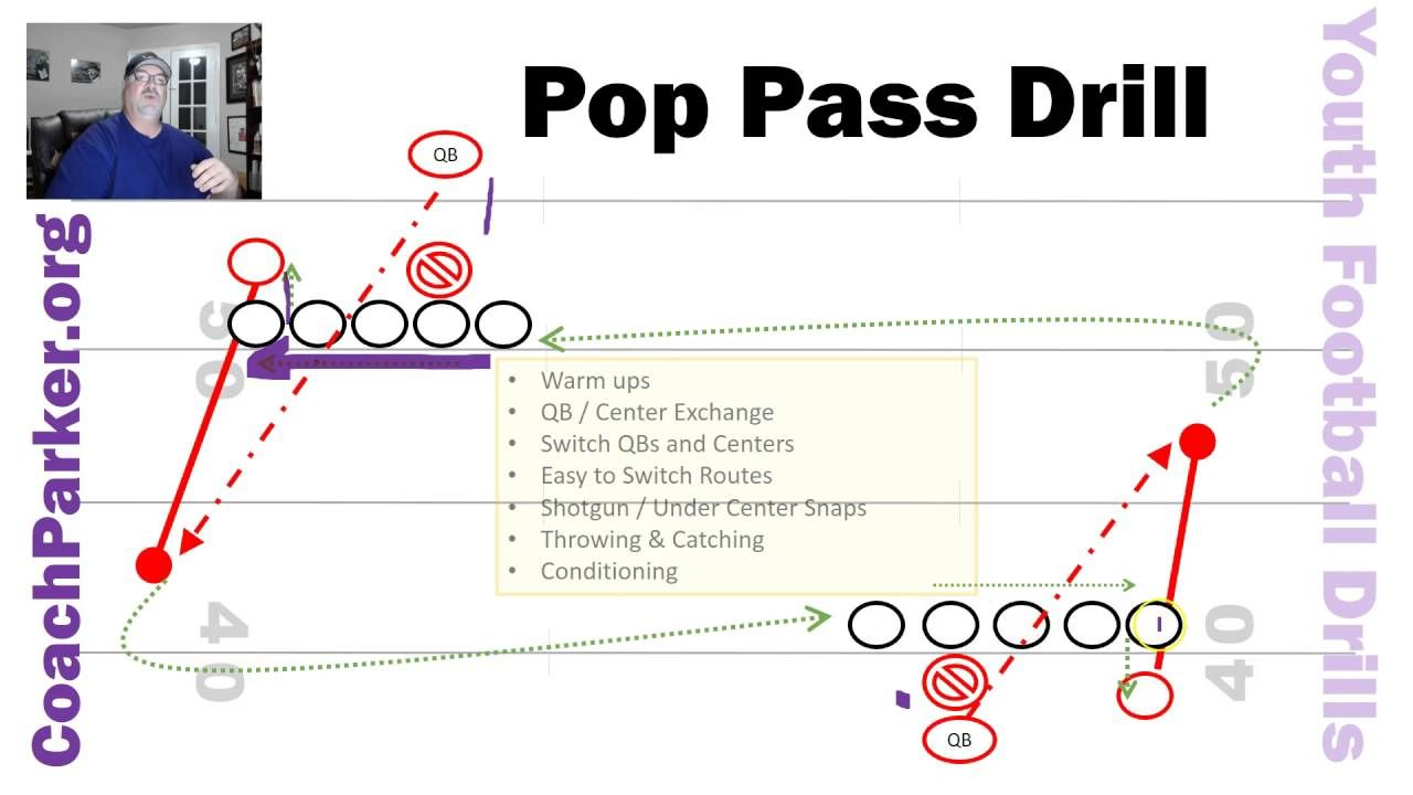 Pop Pass Youth Football Drill for Passing by Coach Parker