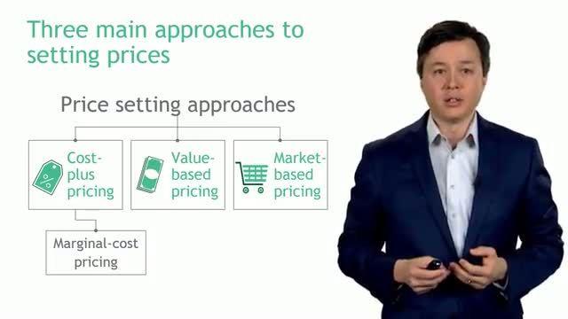 Coursera plus price