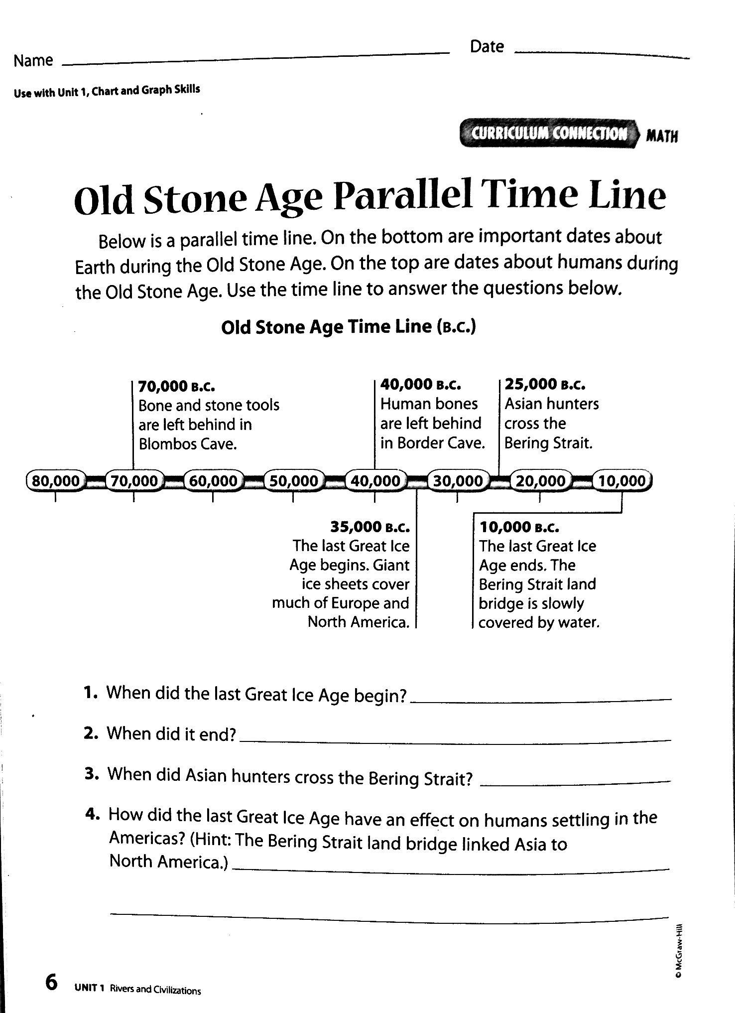 Old Stone Age Parallel Time Line 1 476 2 033 Pixels