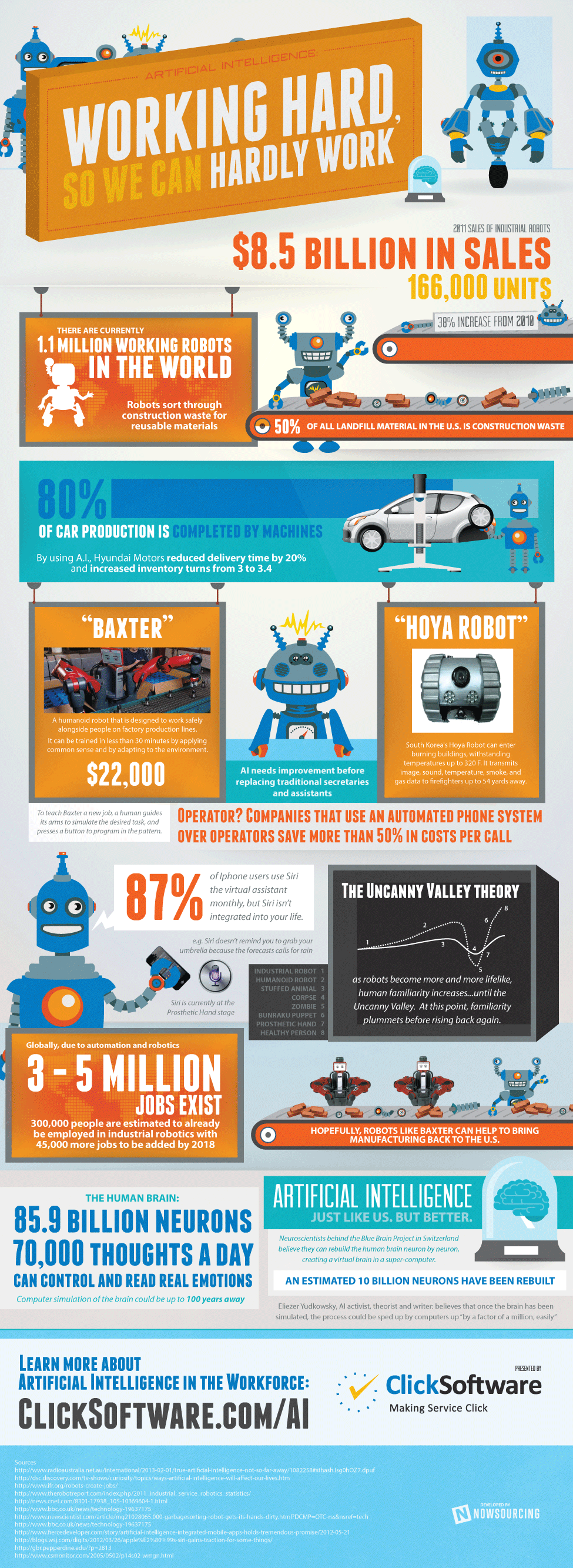 Artificial Intelligence Working Hard So We Can Hardly Work Science And Technology Job Shop Infographic Working Robots