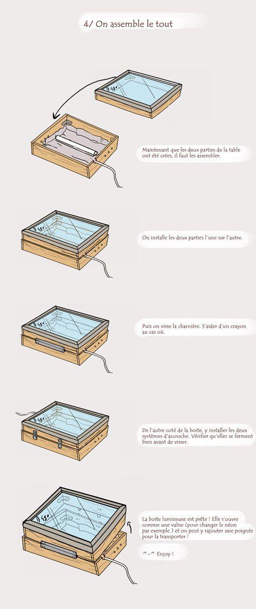 le blog de chane tutorial cr er sa table lumineuse pour les nuls light table. Black Bedroom Furniture Sets. Home Design Ideas