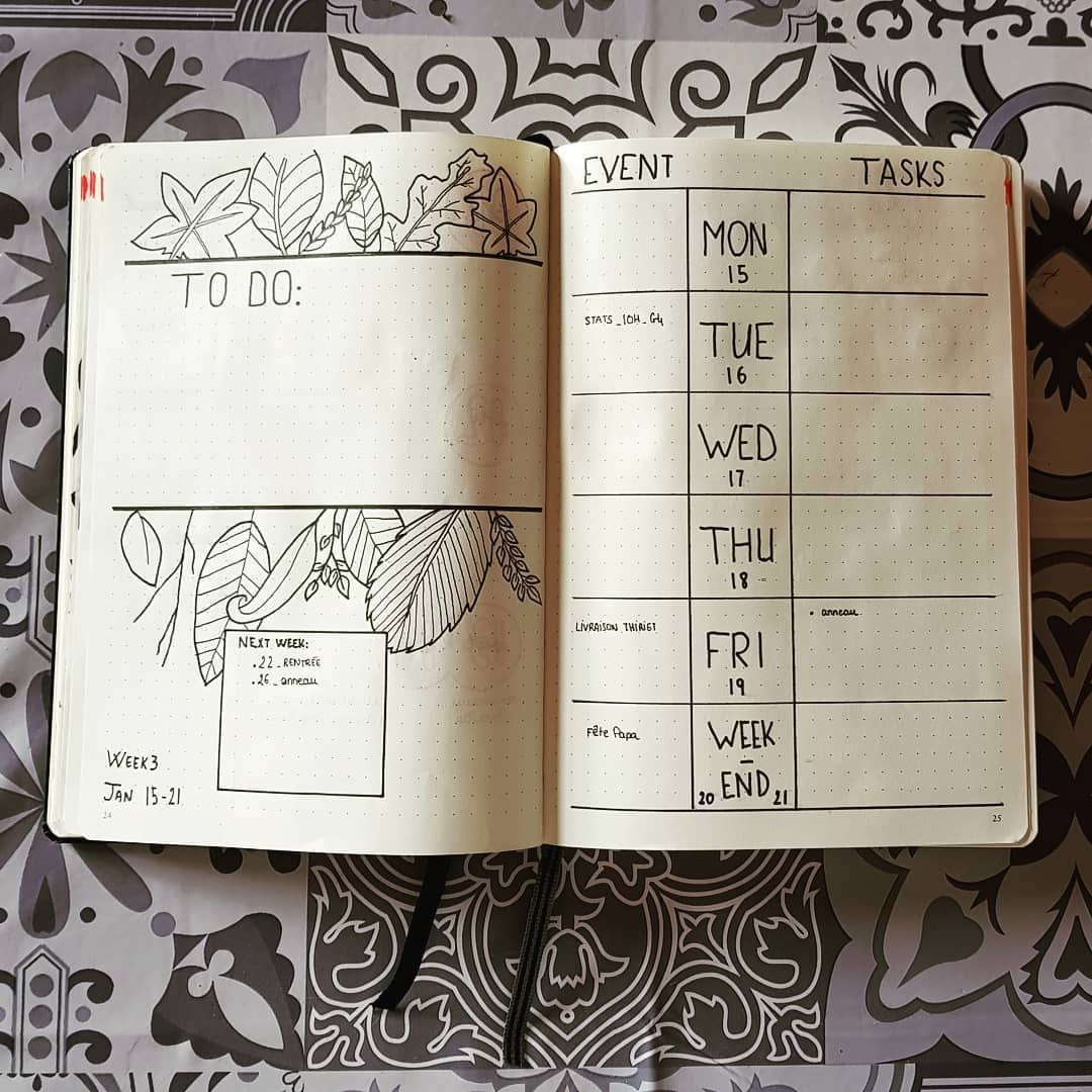 Weekly spread Week on my bullet journal | Travel planning ...