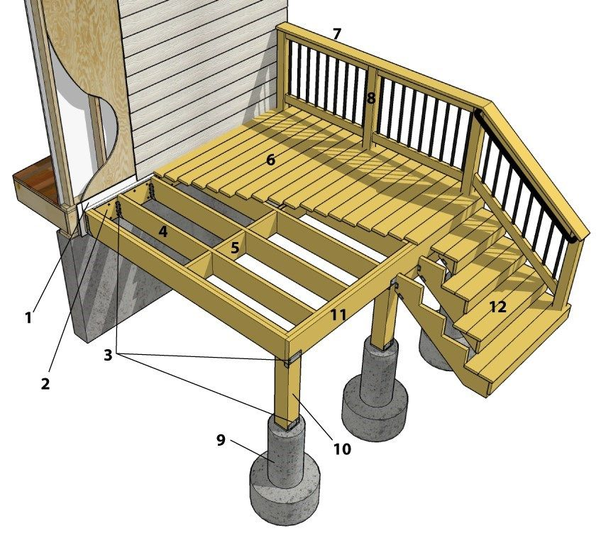 How To Build A Deck Deck Building Plans Building A Deck Deck Design
