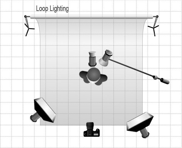 Lighting Patterns Loop Lighting Lighting Pattern Photography Lighting Setup