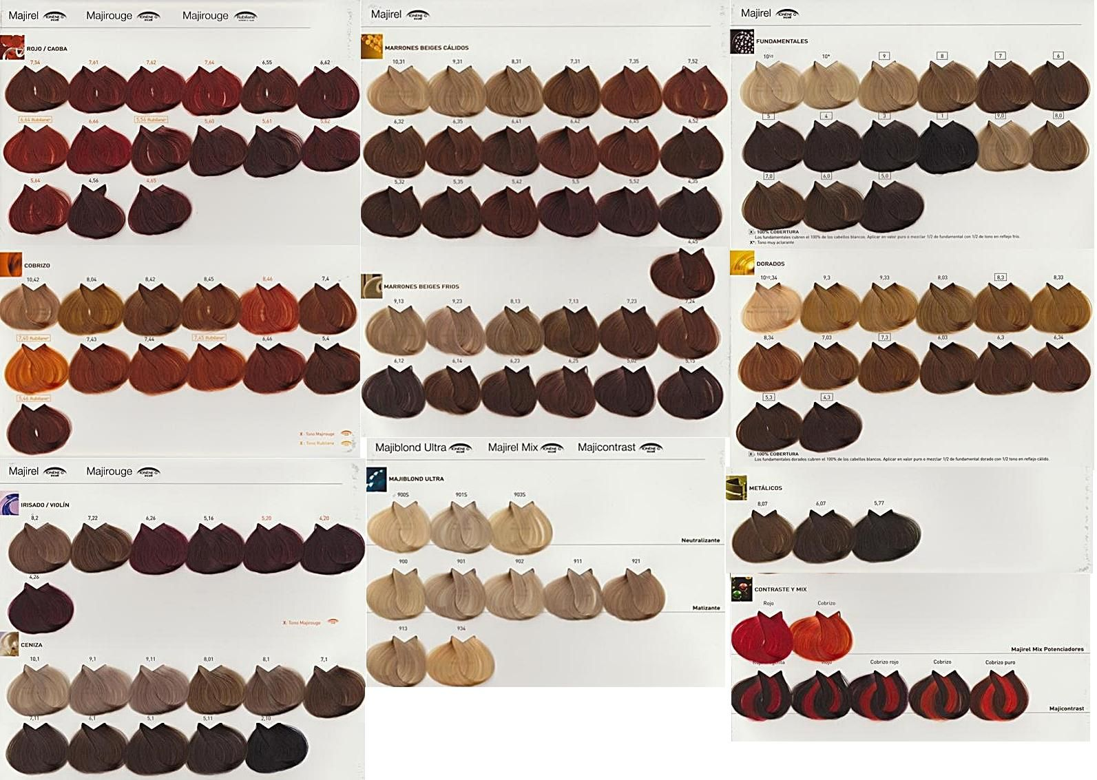 Majirel colour chart - Colour