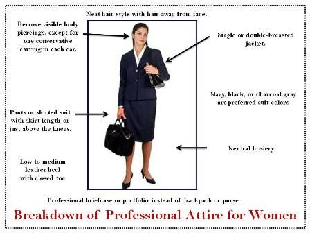 Interview Attire for Women http://www.cpsprofessionals.com ...