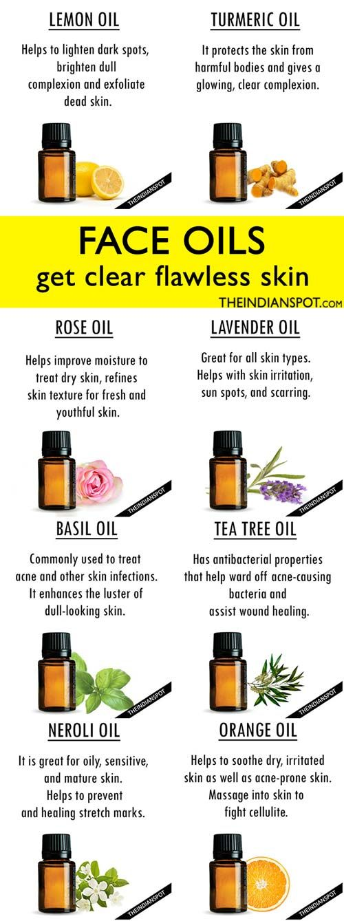 Benefits And Uses Of 10 Best Essential Oils For Skincare Best Essential Oils Essential Oil Blends Essential Oils For Skin