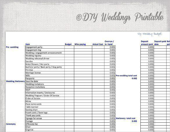 wedding budget spread sheet for wedding budget spreadsheet excel
